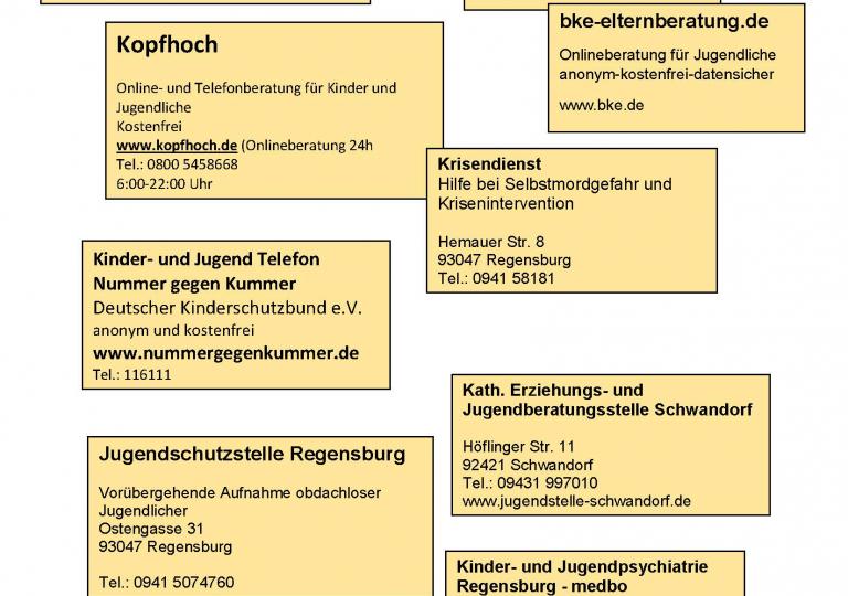 Beratungskonzept der Sophie Scholl MS.docx_Seite_5